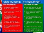 state building the right model