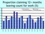 proportion claiming 12 months leaving count for work