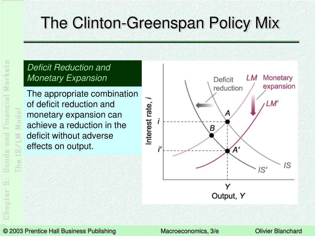 The Clinton-Greenspan Policy Mix