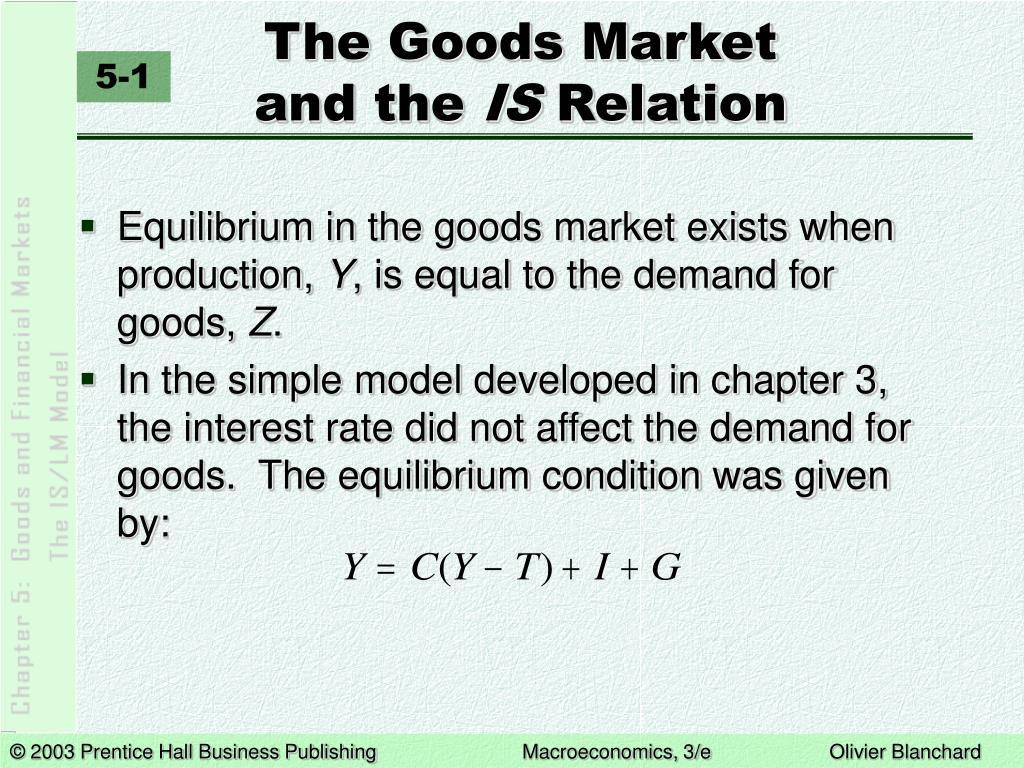 The Goods Market