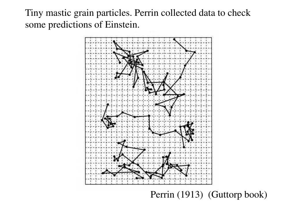 Tiny mastic grain particles. Perrin collected data to check some predictions of Einstein.
