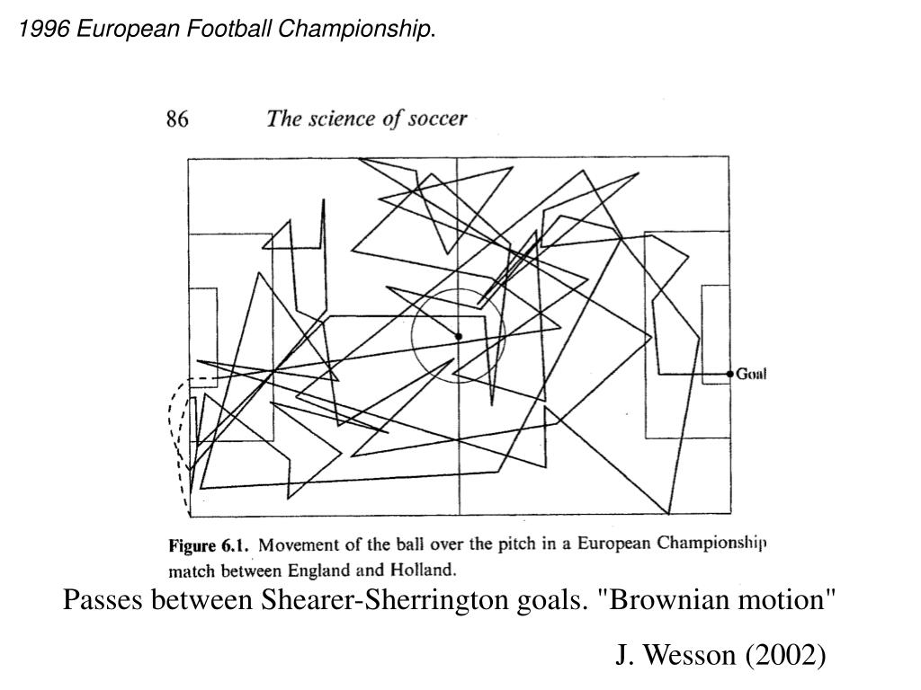 1996 European Football Championship