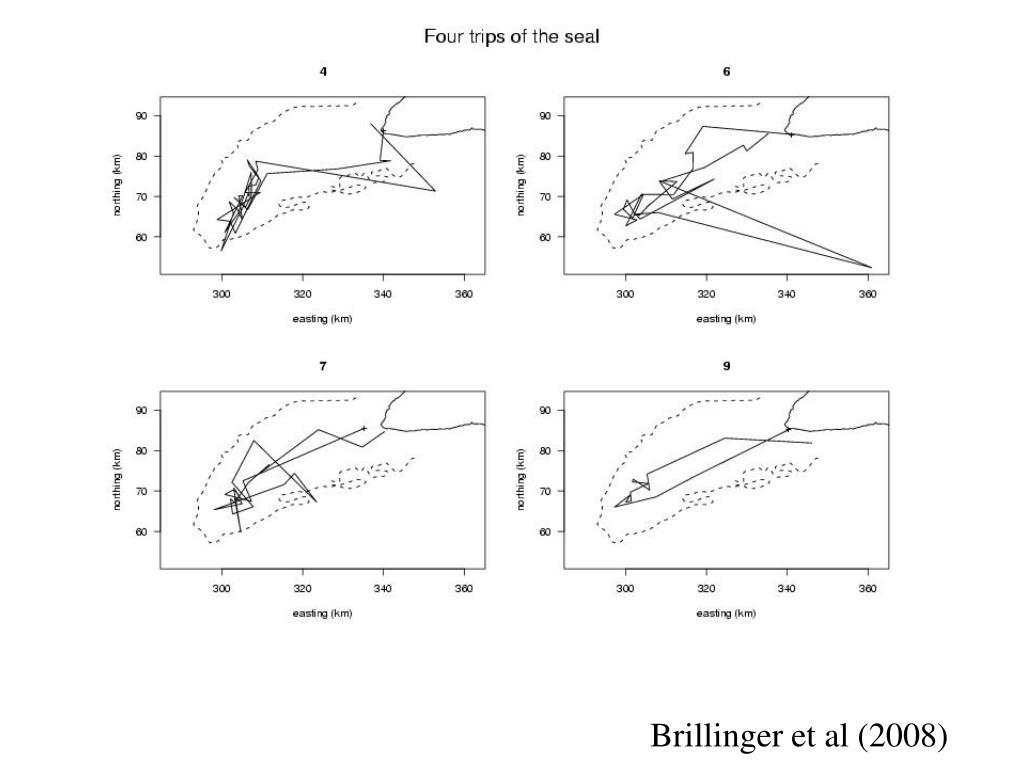 Brillinger et al (2008)