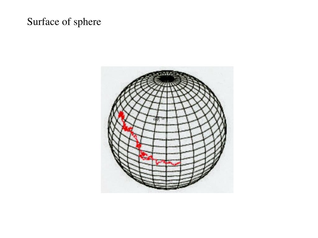 Surface of sphere