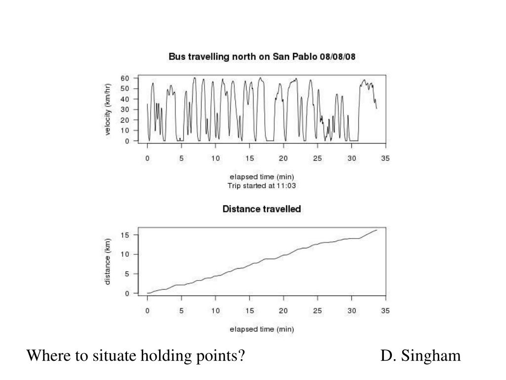 Where to situate holding points?D. Singham