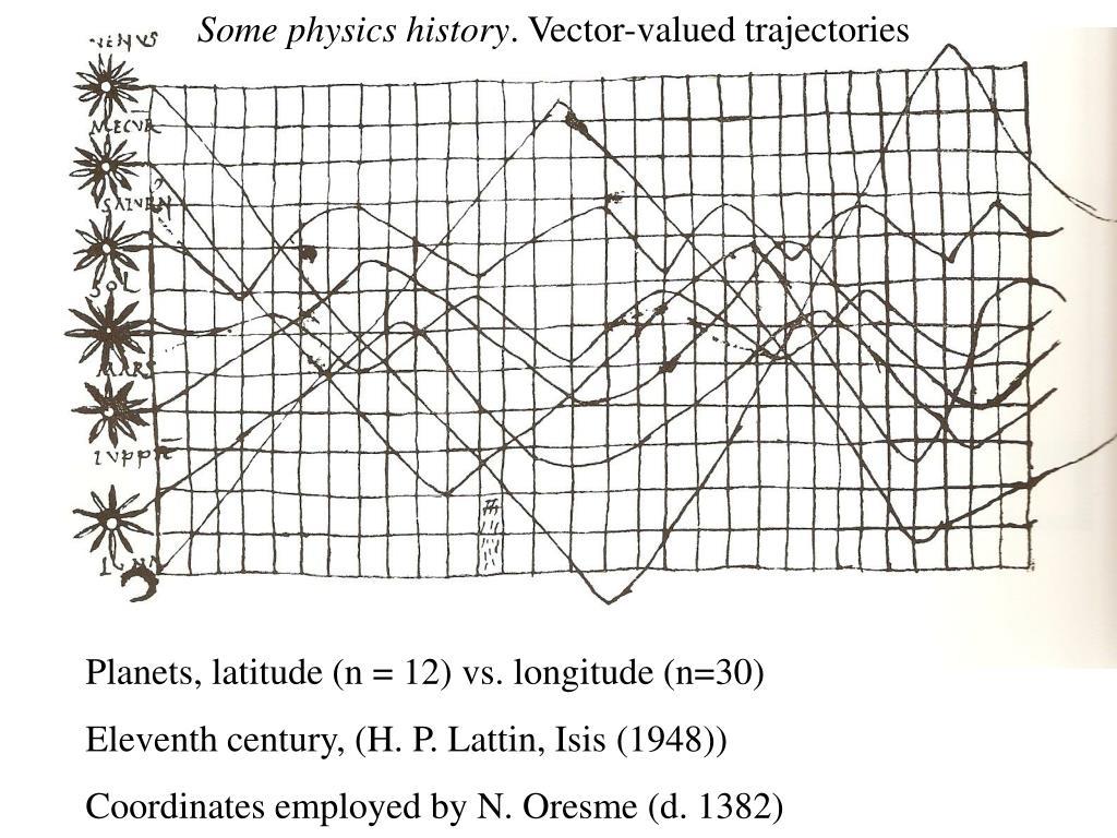 Some physics history