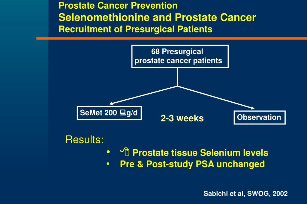 Prostate Cancer Prevention