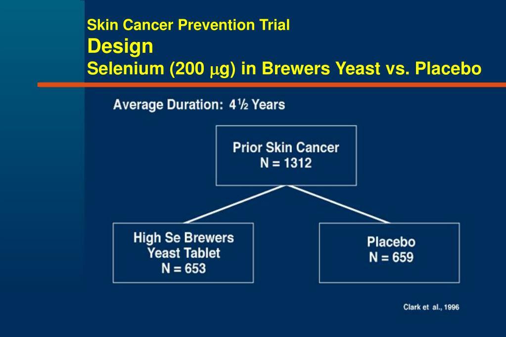 Skin Cancer Prevention Trial