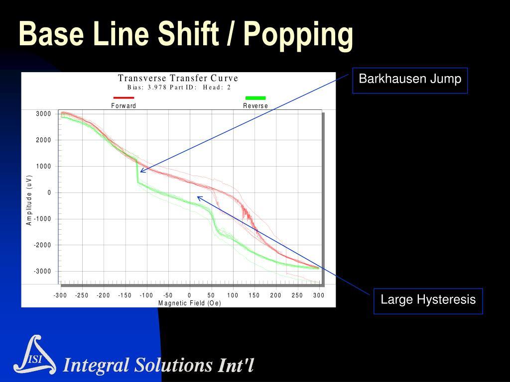 Base Line Shift / Popping