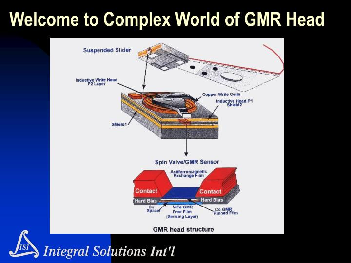 Welcome to complex world of gmr head