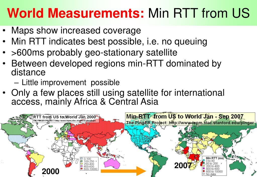 World Measurements: