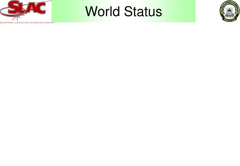 World Status