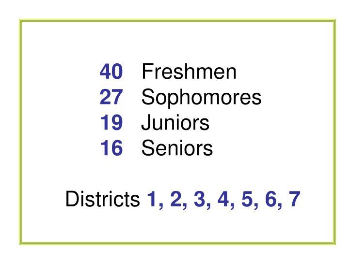 40 freshmen 27 sophomores 19 juniors 16 seniors districts 1 2 3 4 5 6 7