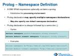 prolog namespace definition