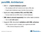 purexml architecture