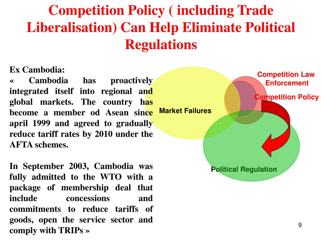 Competition Policy ( including Trade Liberalisation) Can Help Eliminate Political Regulations