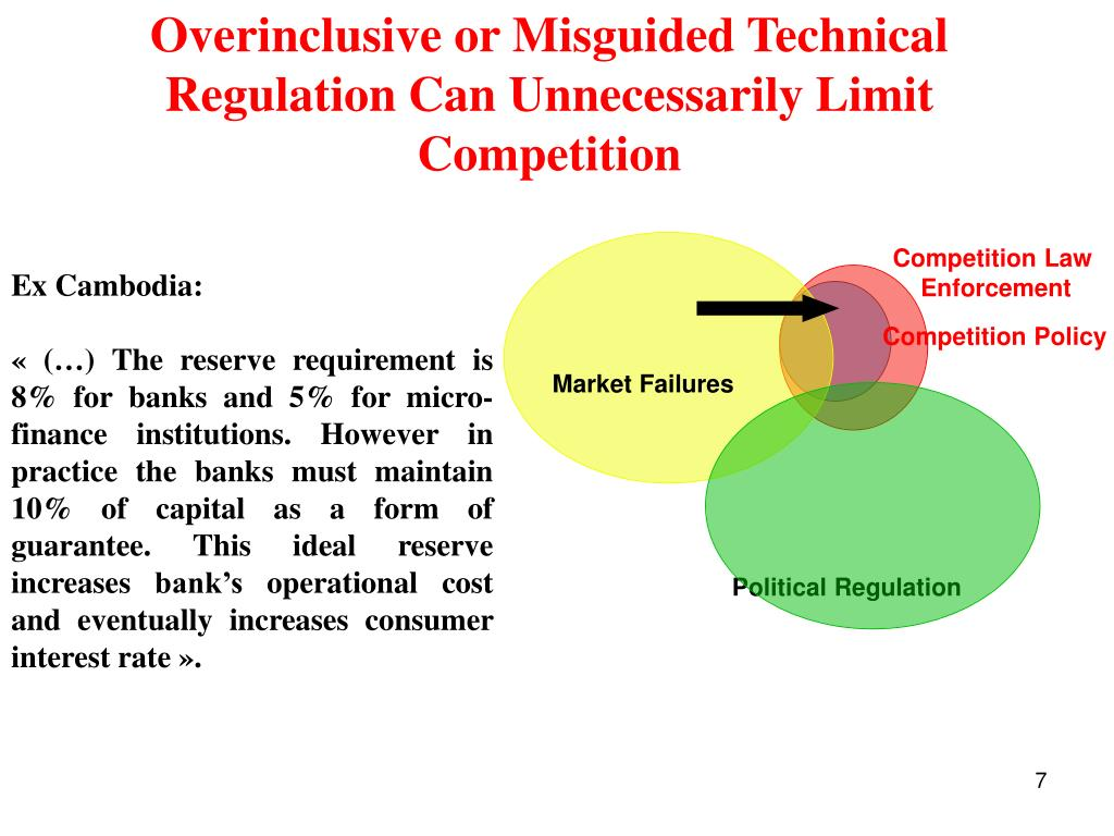 Overinclusive or Misguided Technical Regulation Can Unnecessarily Limit Competition
