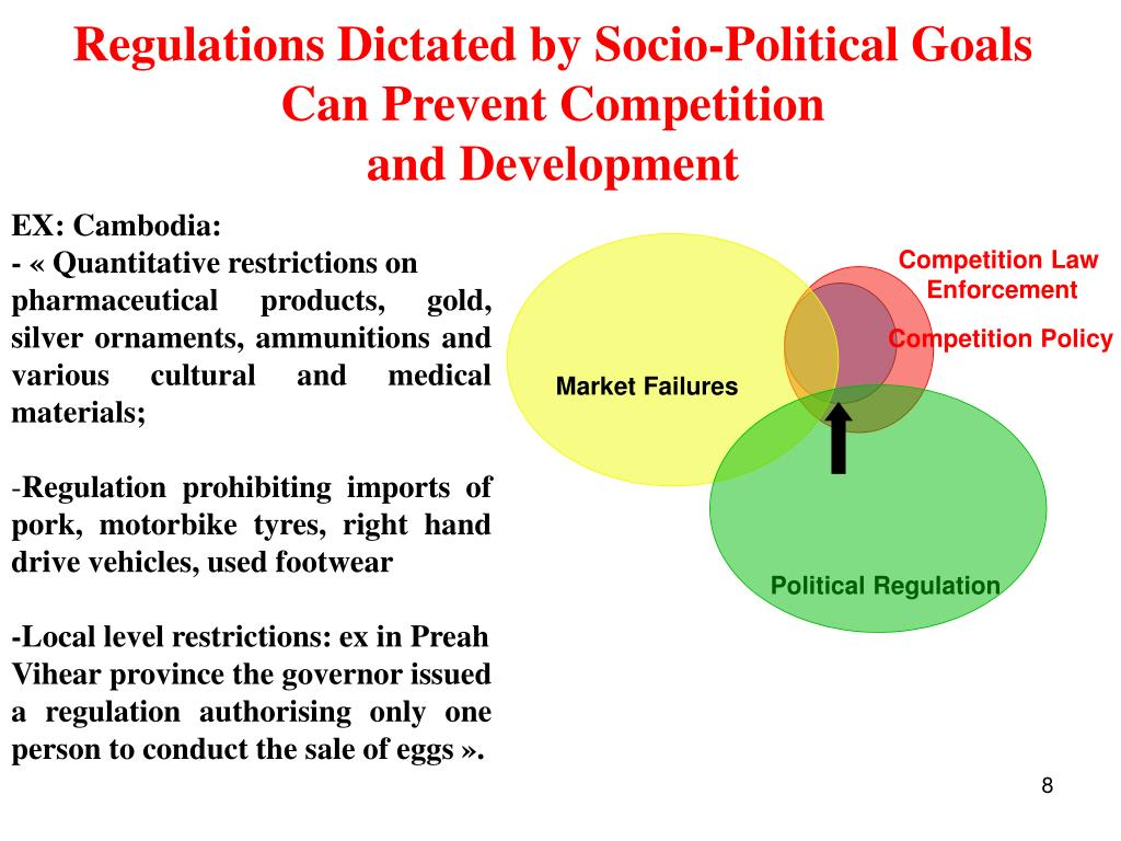 Regulations Dictated by Socio-Political Goals Can Prevent Competition