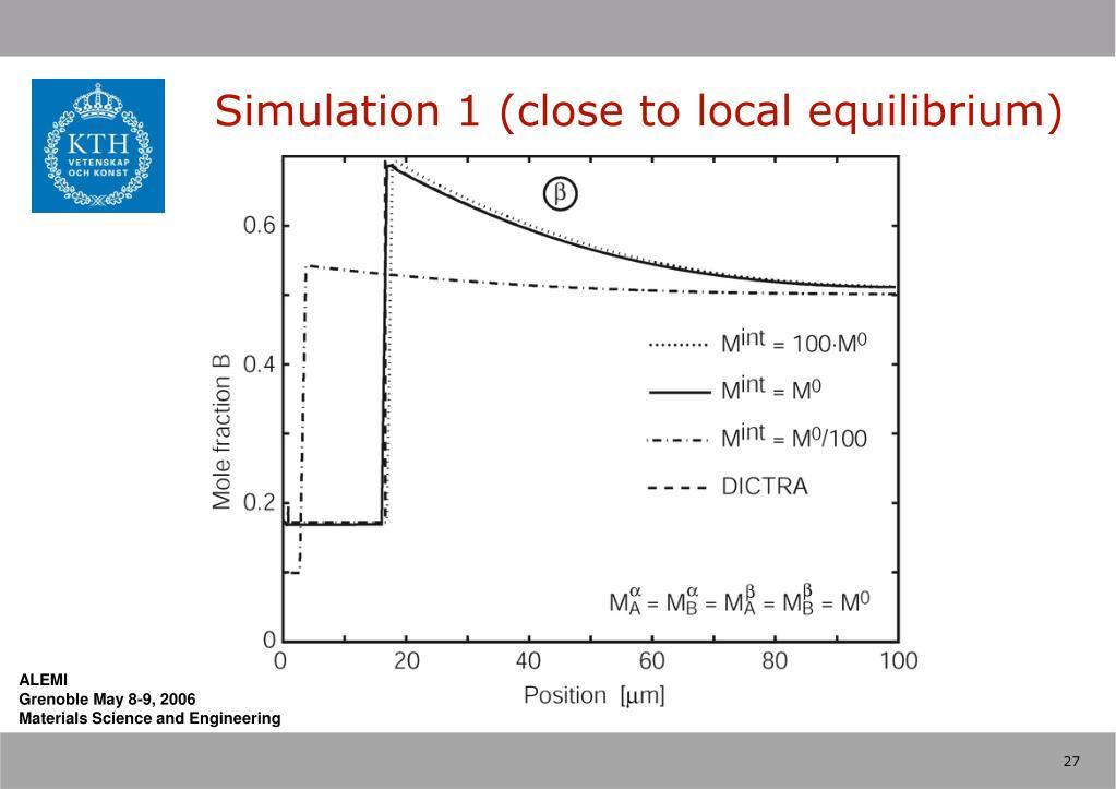 Simulation 1 (close to local equilibrium)