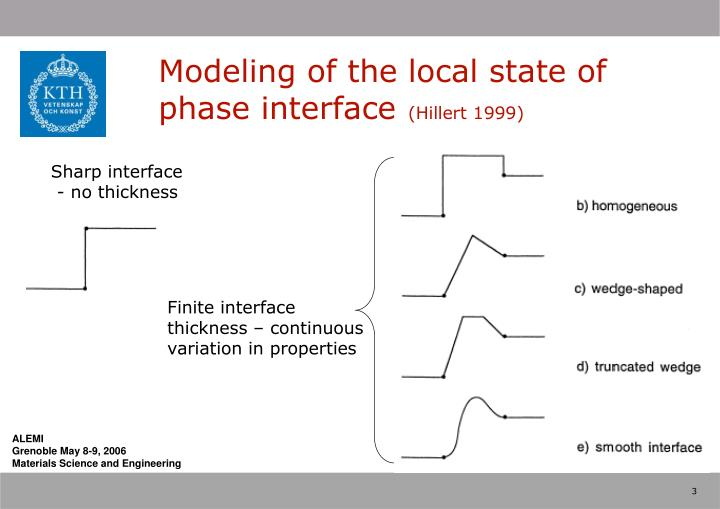 Modeling of the local state of phase interface