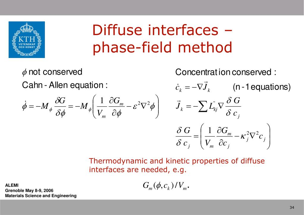 Diffuse interfaces – phase-field method