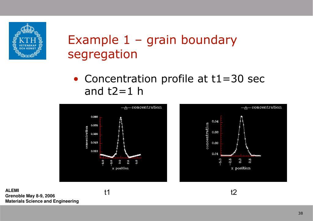 Example 1 – grain boundary segregation