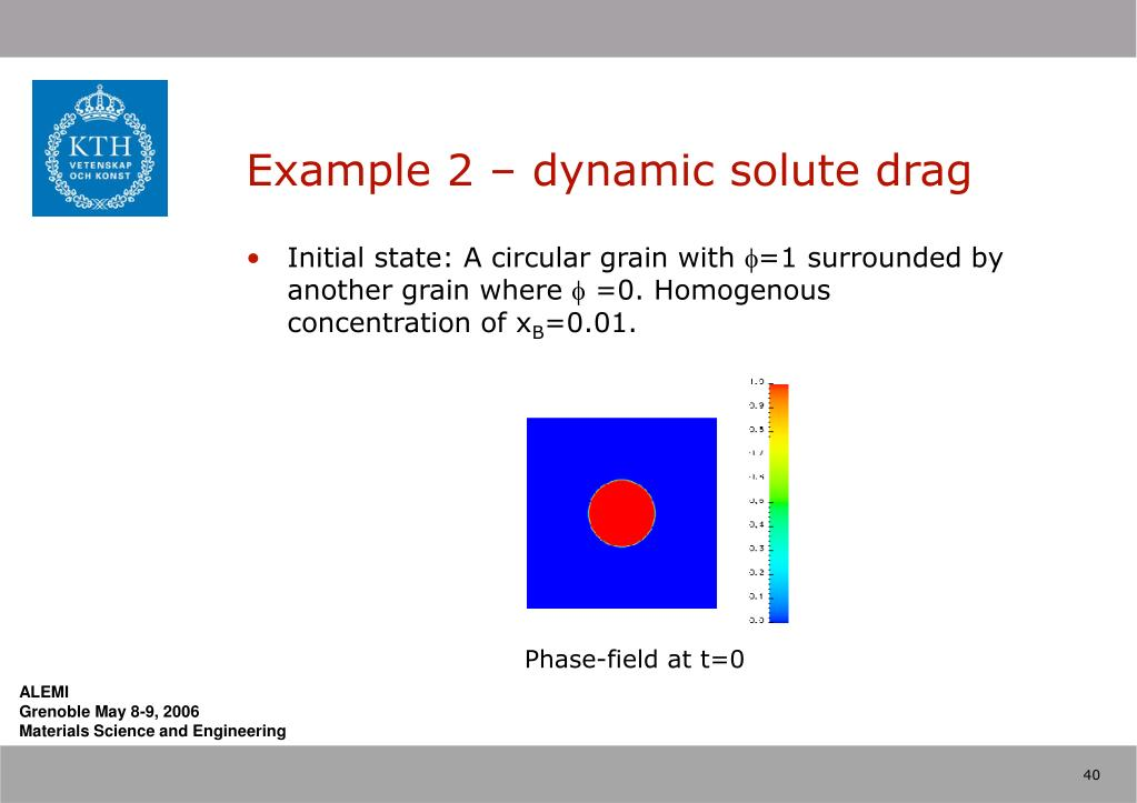 Example 2 – dynamic solute drag
