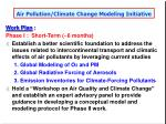 air pollution climate change modeling initiative55