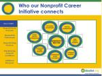 who our nonprofit career initiative connects