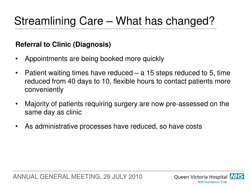 Streamlining Care – What has changed?