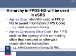 hierarchy in fpds ng will be used in esrs