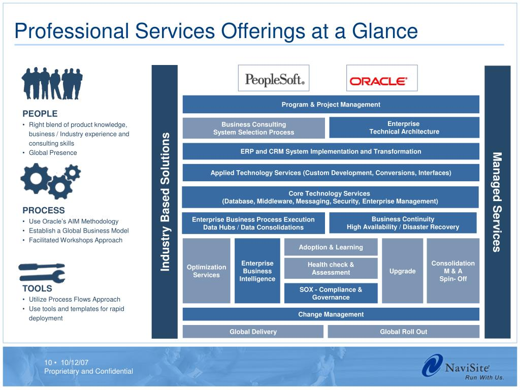Professional Services Offerings at a Glance