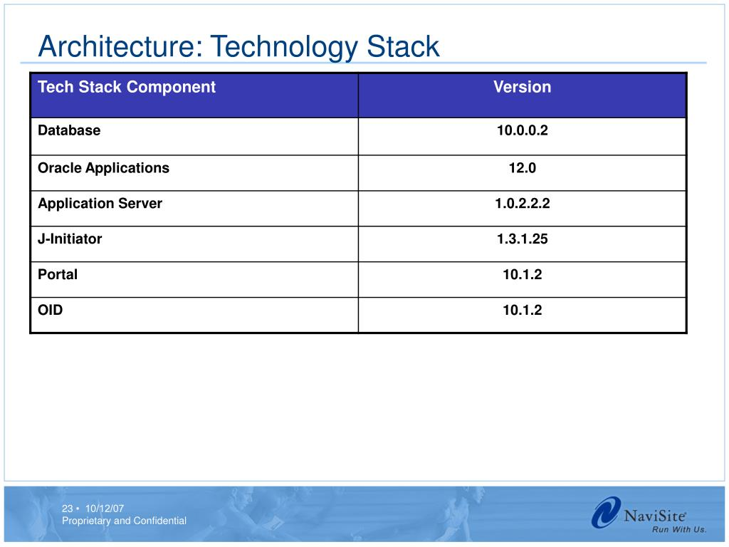 Architecture: Technology Stack