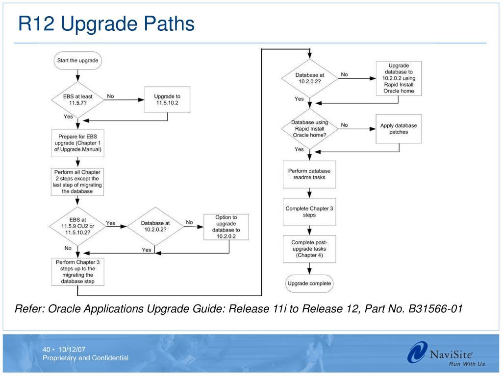 R12 Upgrade Paths