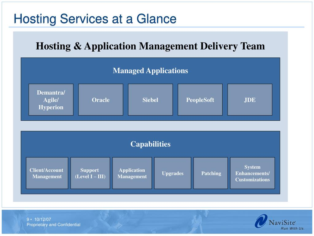 Hosting Services at a Glance