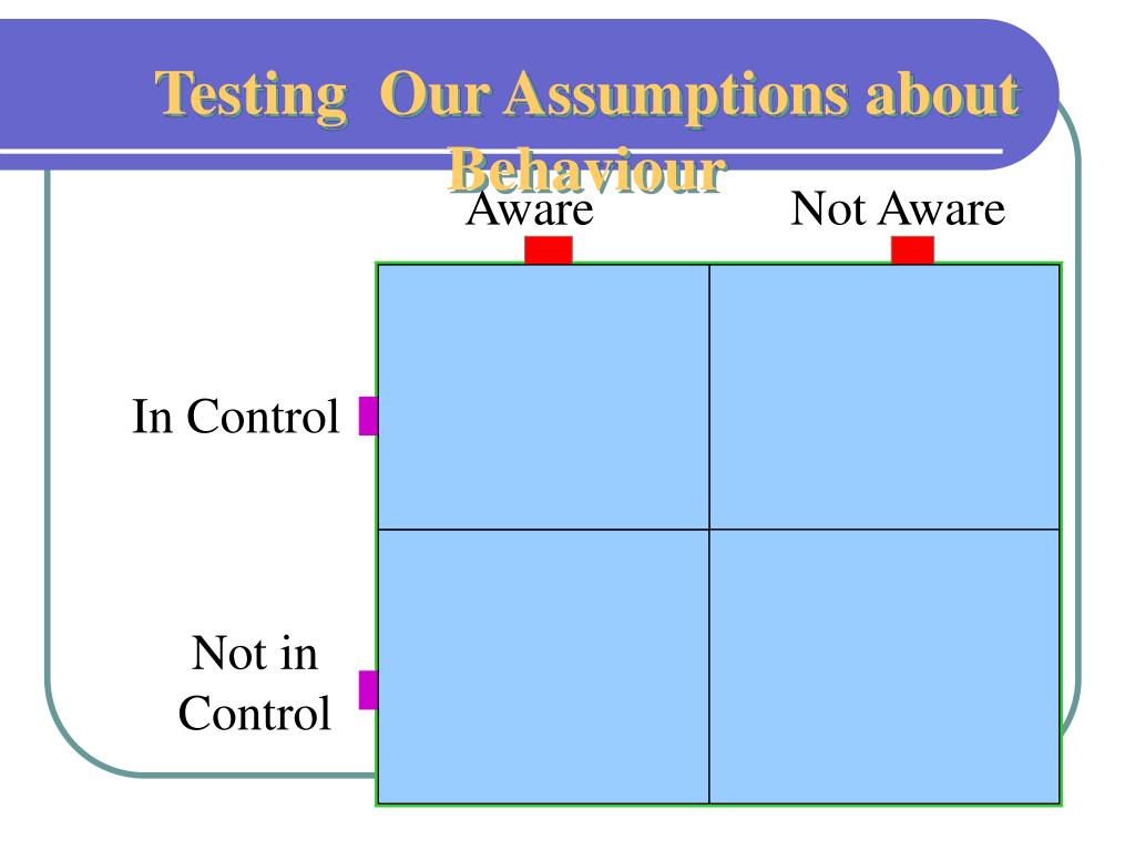Testing  Our Assumptions about Behaviour