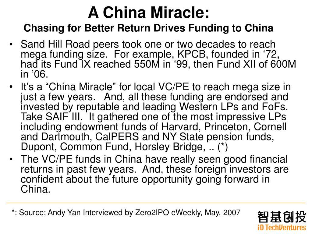 A China Miracle: