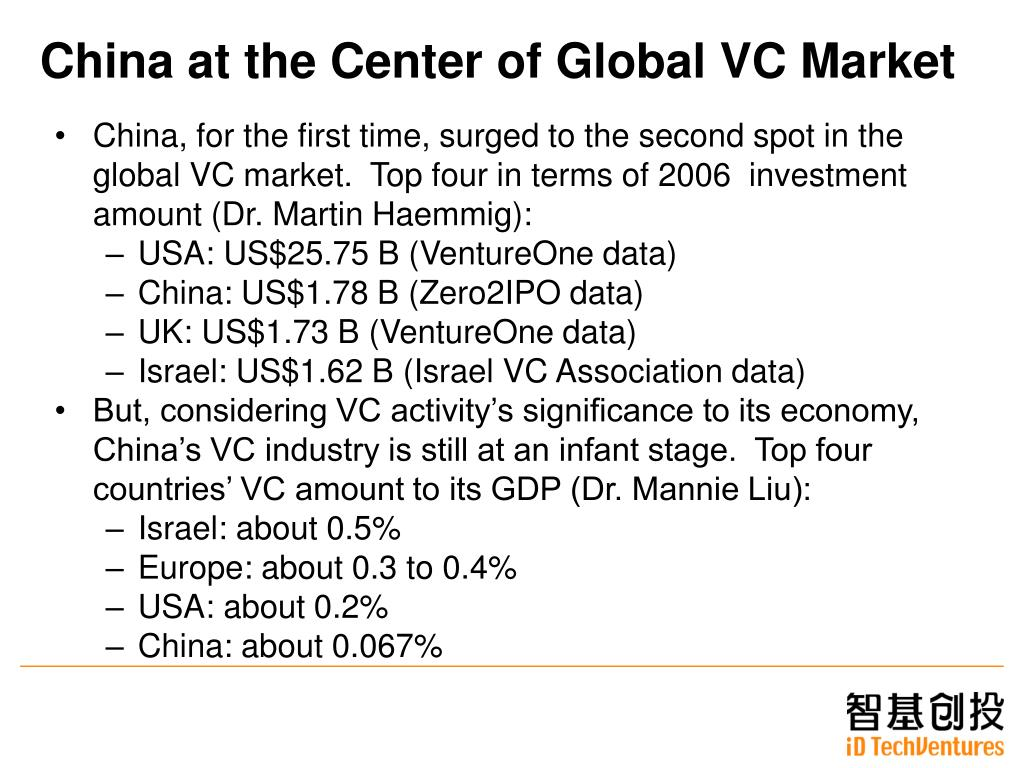 China at the Center of Global VC Market
