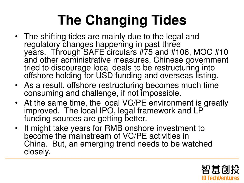 The Changing Tides