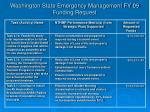 washington state emergency management fy 09 funding request14