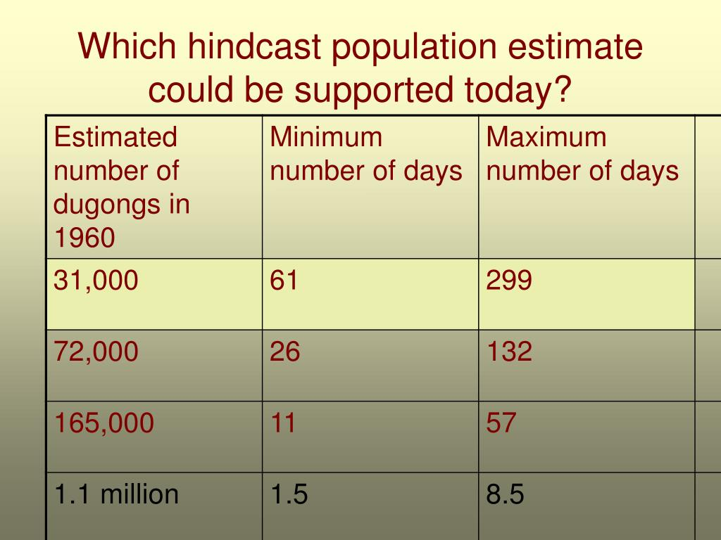 Which hindcast population estimate could be supported today?