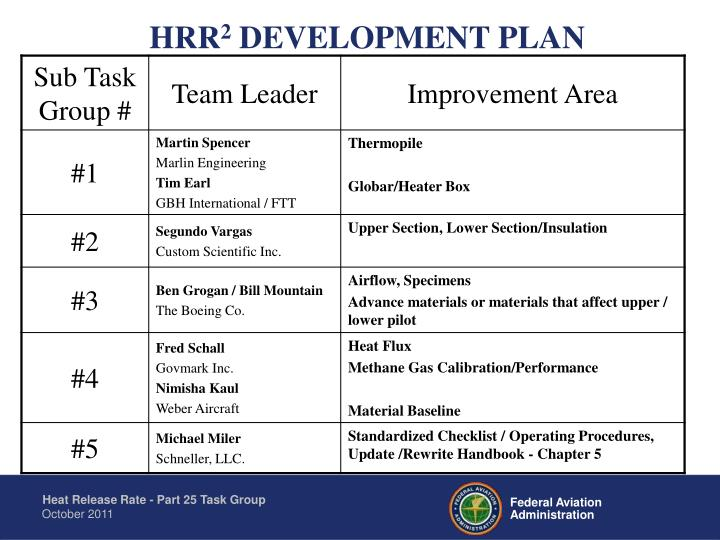 Hrr 2 development plan