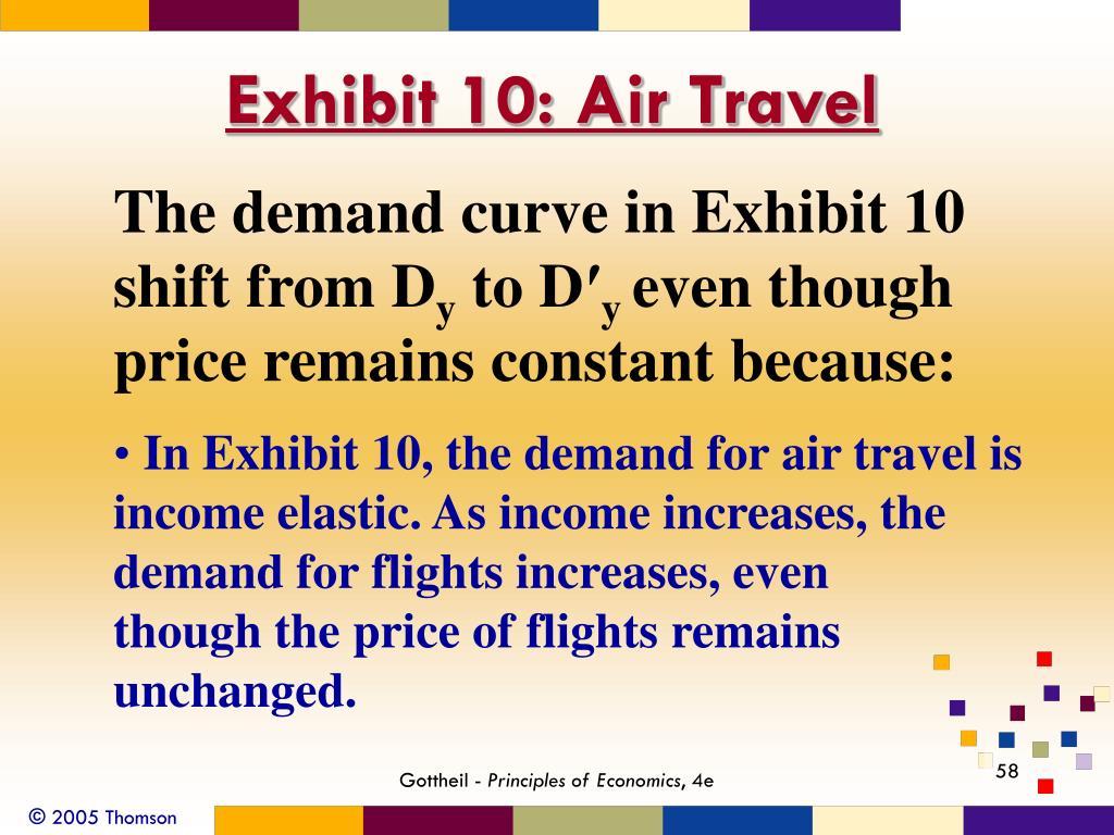 Exhibit 10: Air Travel