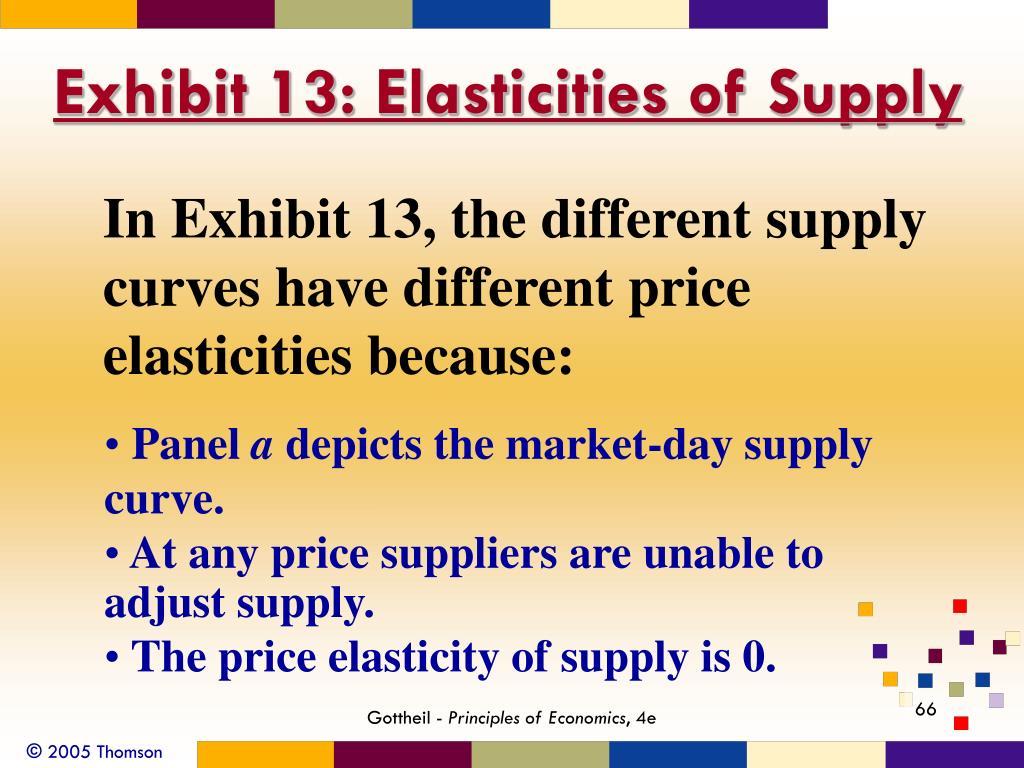 Exhibit 13: Elasticities of Supply