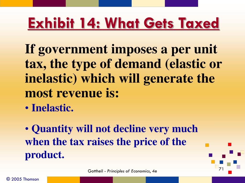 Exhibit 14: What Gets Taxed