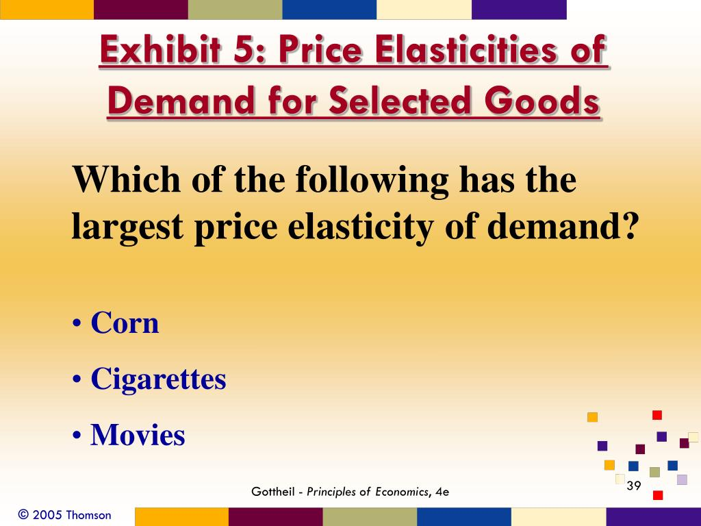 Exhibit 5: Price Elasticities of Demand for Selected Goods