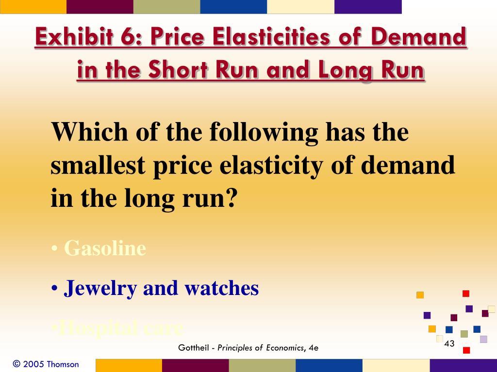 Exhibit 6: Price Elasticities of Demand in the Short Run and Long Run