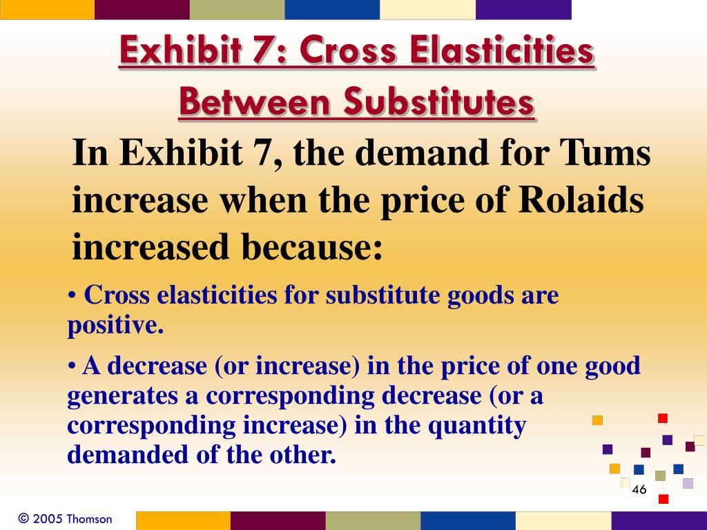Exhibit 7: Cross Elasticities Between Substitutes