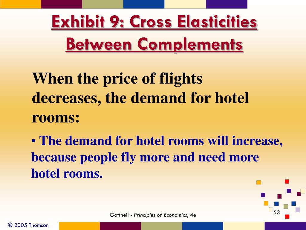 Exhibit 9: Cross Elasticities Between Complements