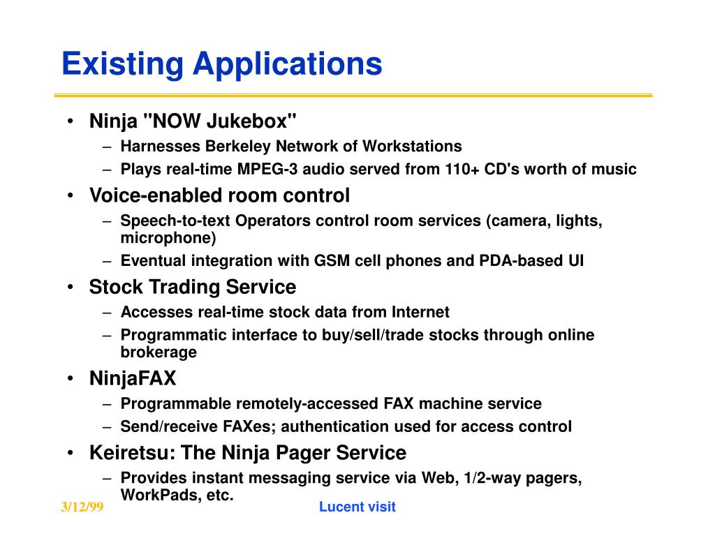Existing Applications